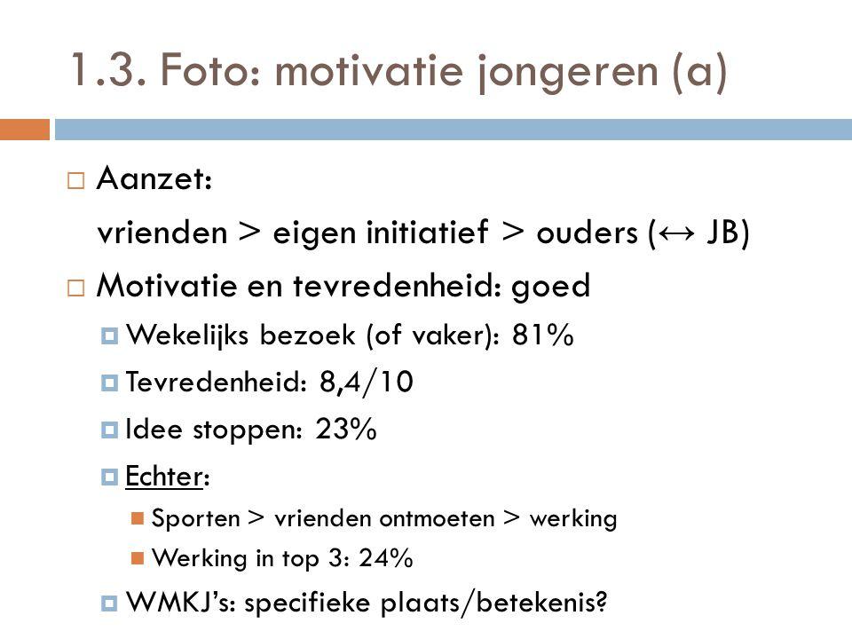 1.3. Foto: motivatie jongeren (a)