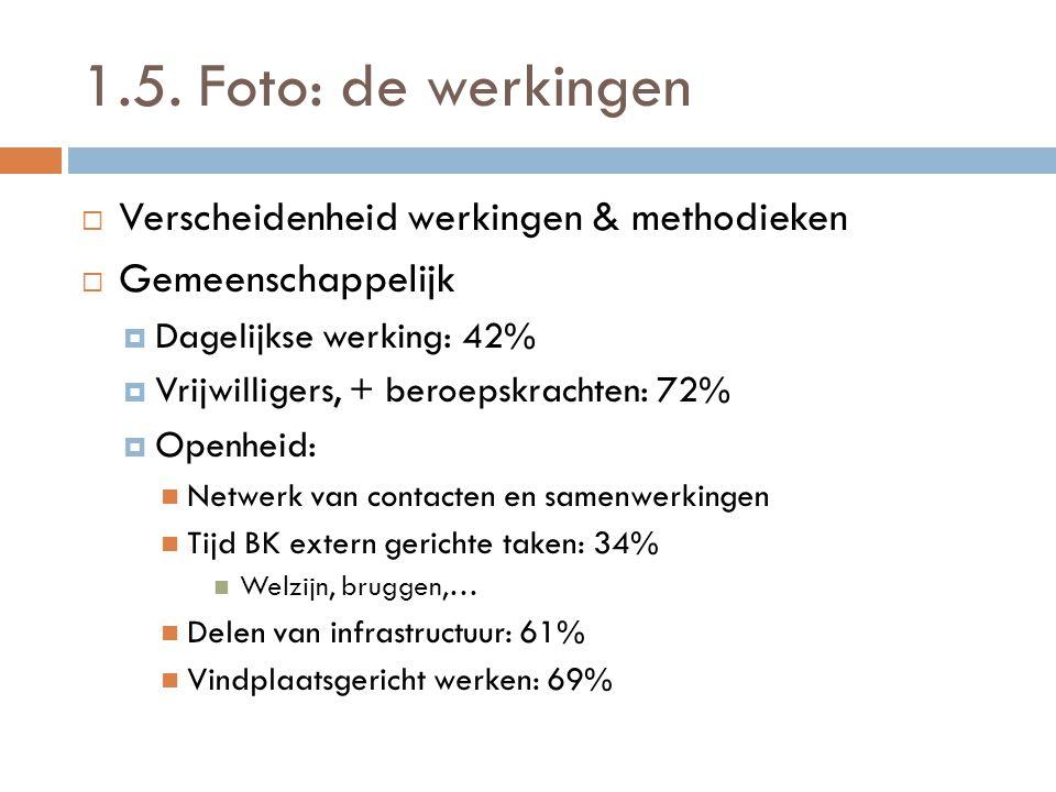 1.5. Foto: de werkingen Verscheidenheid werkingen & methodieken