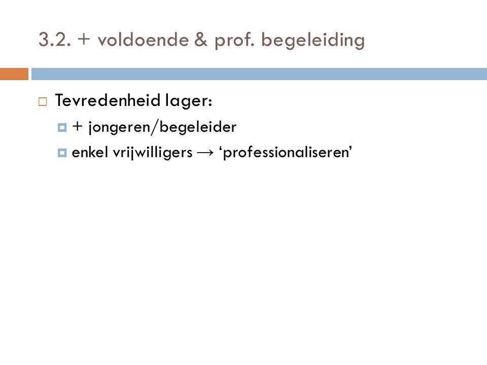 3.2. + voldoende & prof. begeleiding