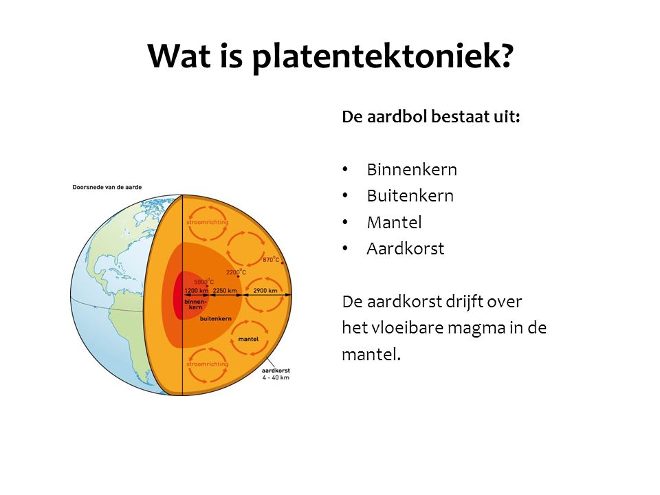 Wat is platentektoniek
