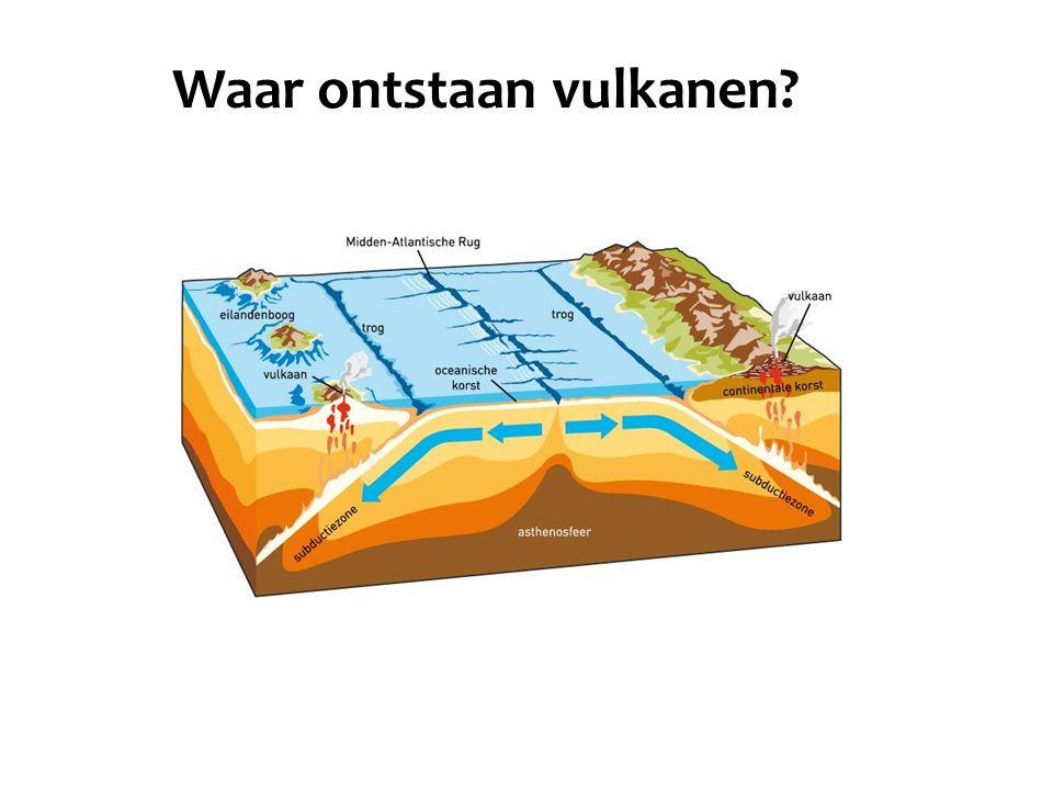 Waar ontstaan vulkanen