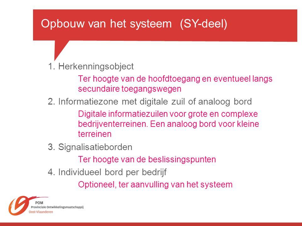 Opbouw van het systeem (SY-deel)