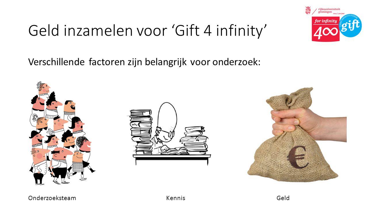 Geld inzamelen voor 'Gift 4 infinity'