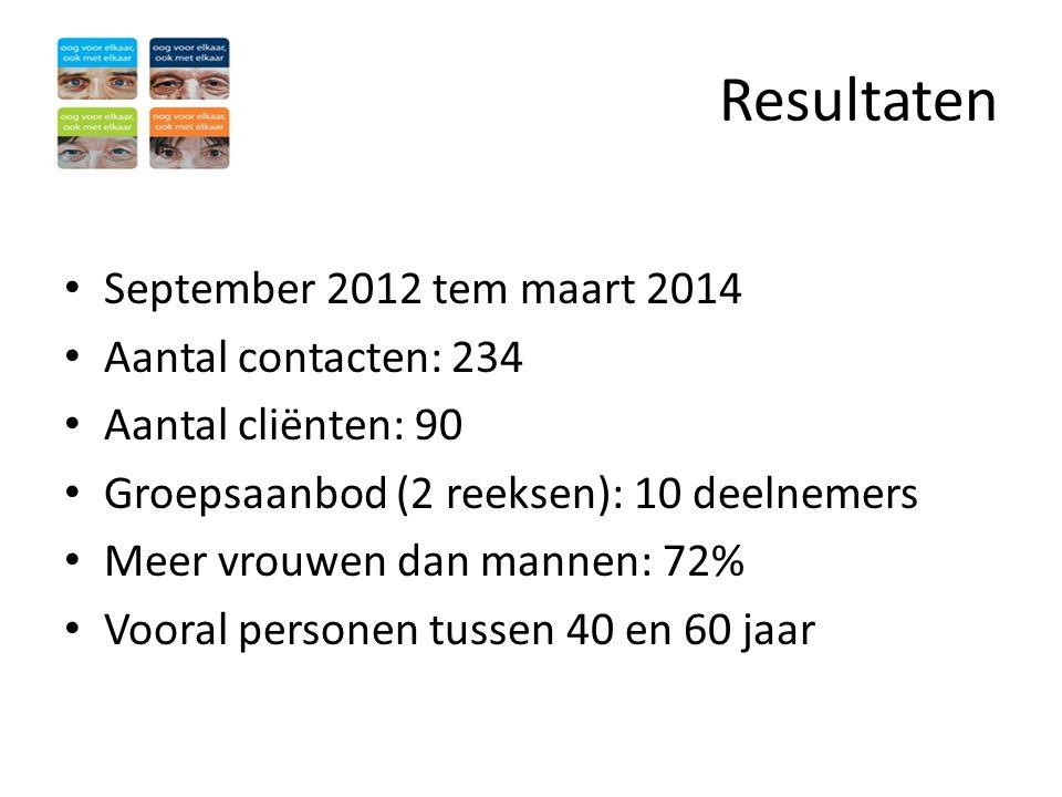 Resultaten September 2012 tem maart 2014 Aantal contacten: 234