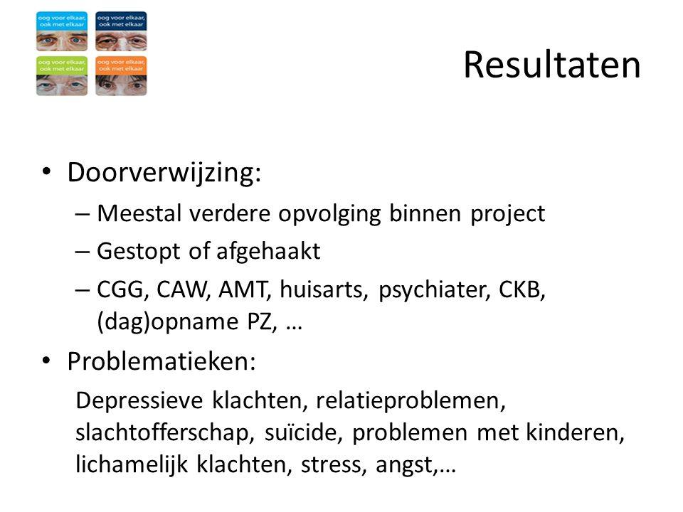 Resultaten Doorverwijzing: Problematieken: