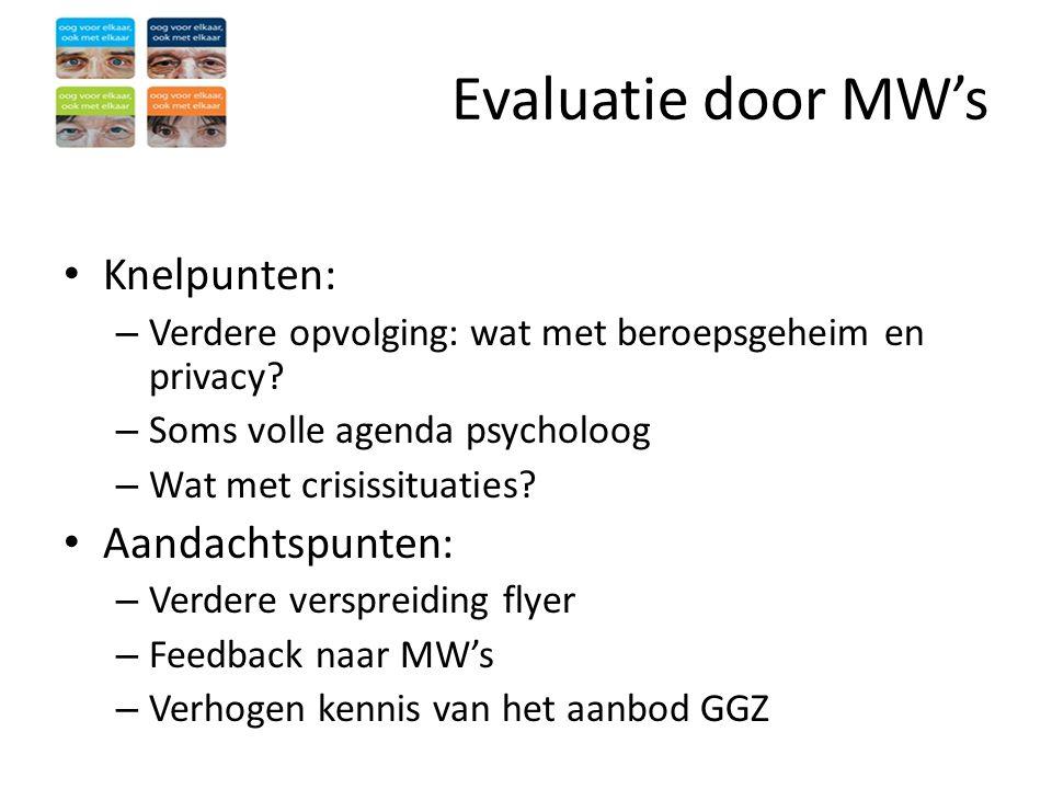 Evaluatie door MW's Knelpunten: Aandachtspunten: