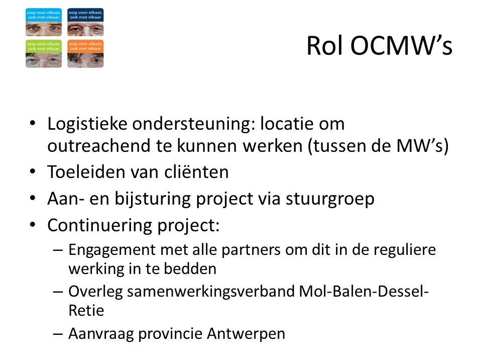 Rol OCMW's Logistieke ondersteuning: locatie om outreachend te kunnen werken (tussen de MW's) Toeleiden van cliënten.