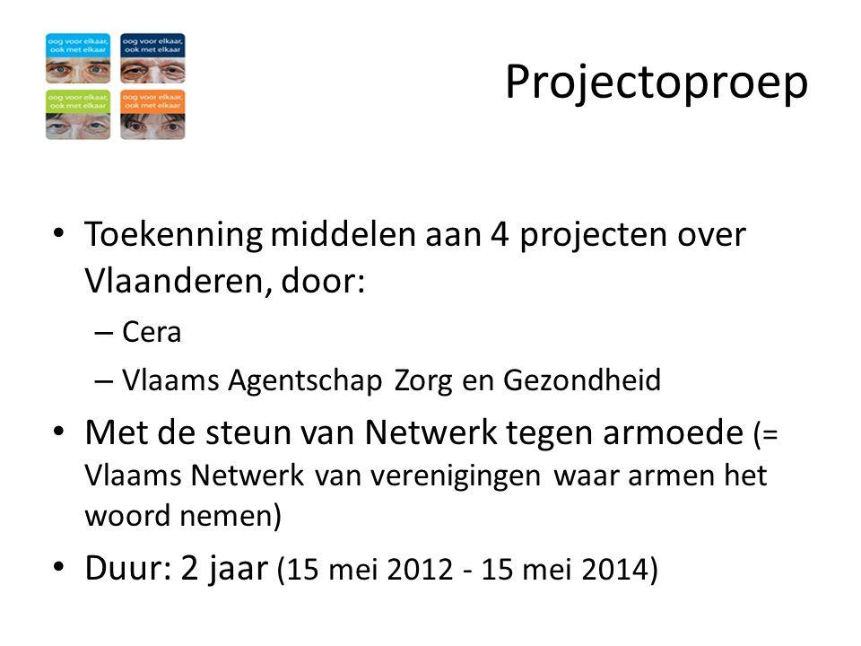 Projectoproep Toekenning middelen aan 4 projecten over Vlaanderen, door: Cera. Vlaams Agentschap Zorg en Gezondheid.