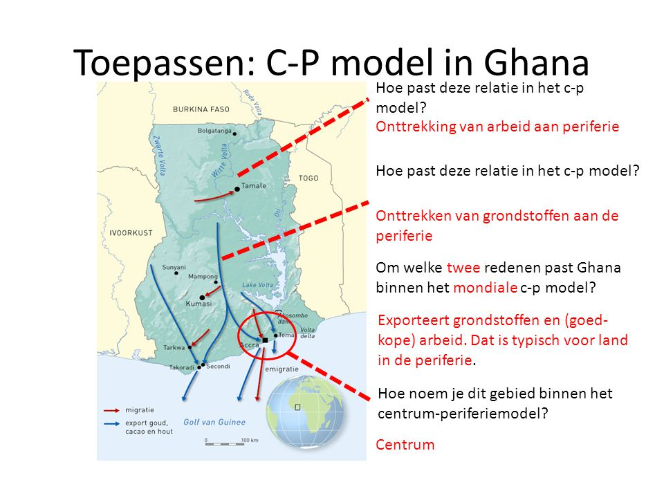 Toepassen: C-P model in Ghana