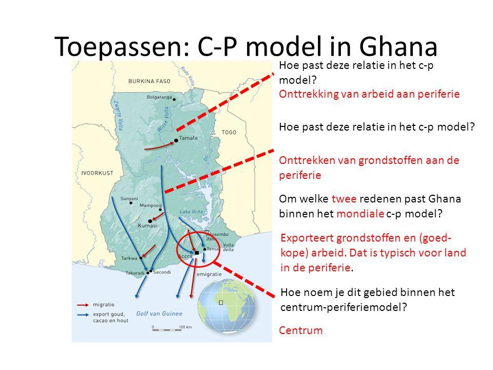 Toepassen: C-P model in Ghana