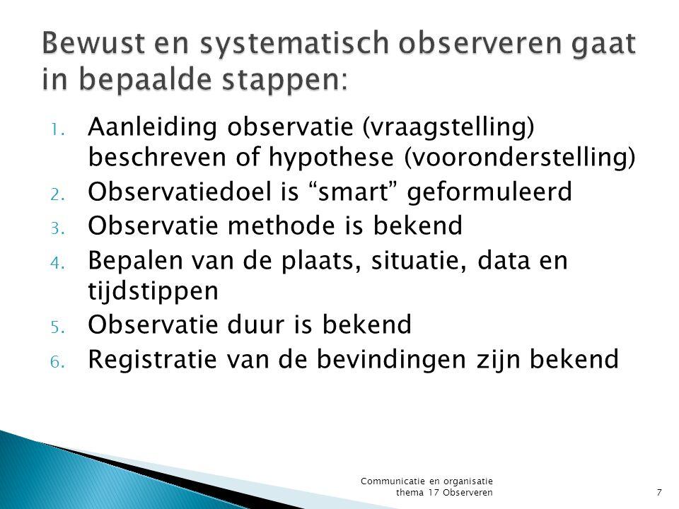 Bewust en systematisch observeren gaat in bepaalde stappen: