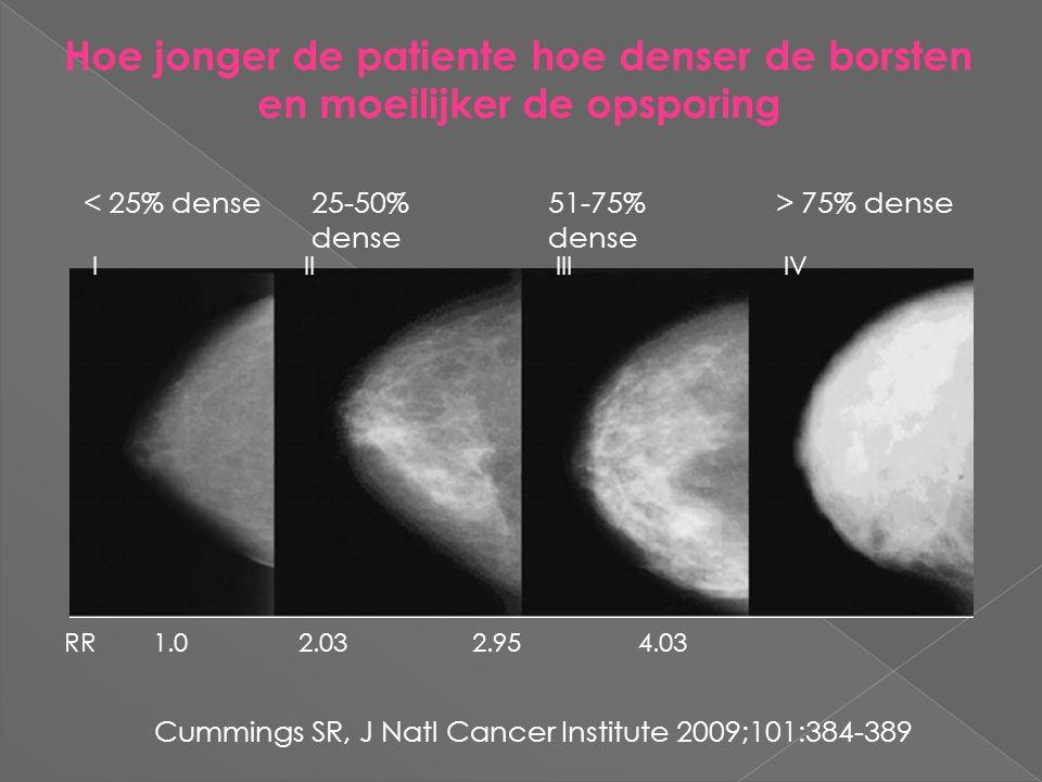 Cummings SR, J Natl Cancer Institute 2009;101:384-389