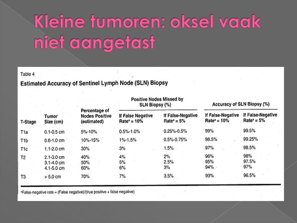 Kleine tumoren: oksel vaak niet aangetast