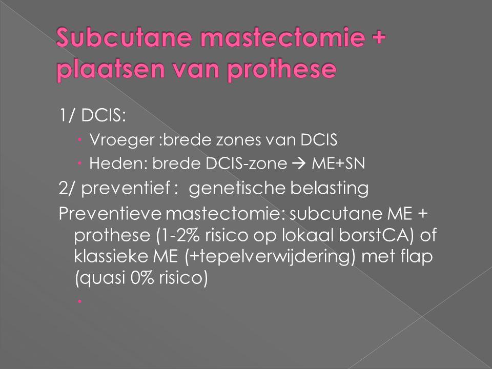 Subcutane mastectomie + plaatsen van prothese