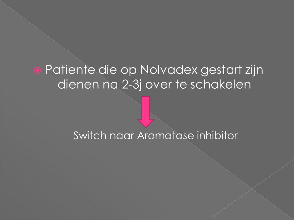 Patiente die op Nolvadex gestart zijn dienen na 2-3j over te schakelen
