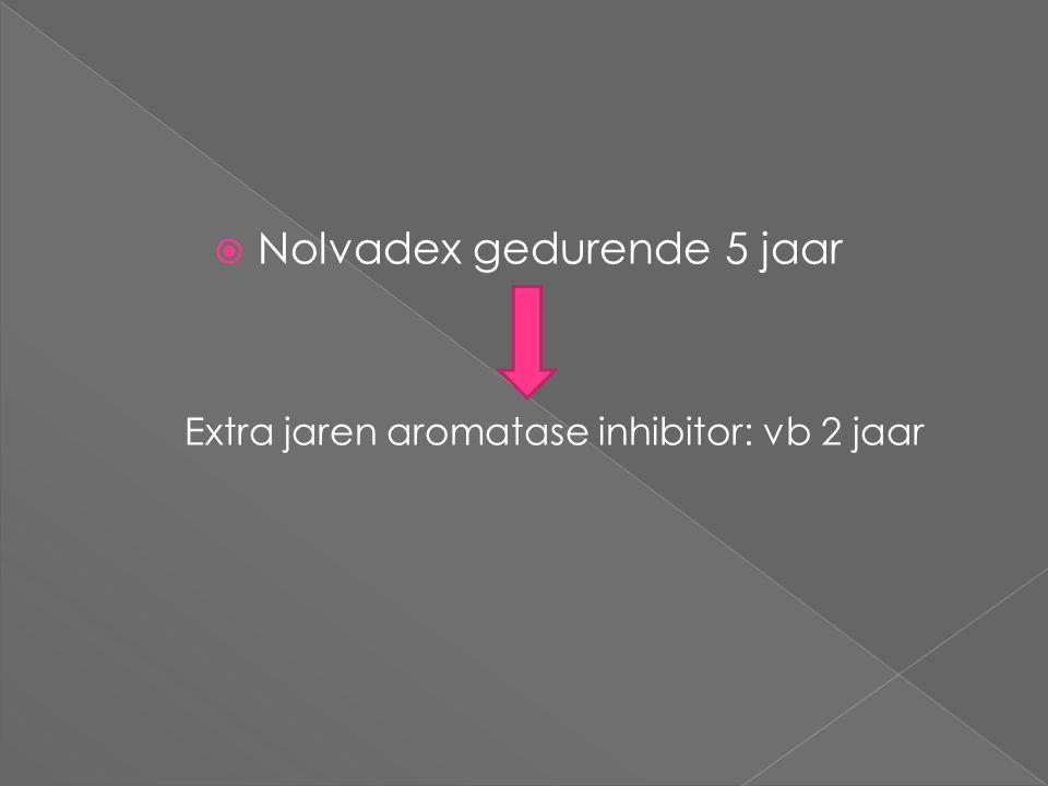 Nolvadex gedurende 5 jaar