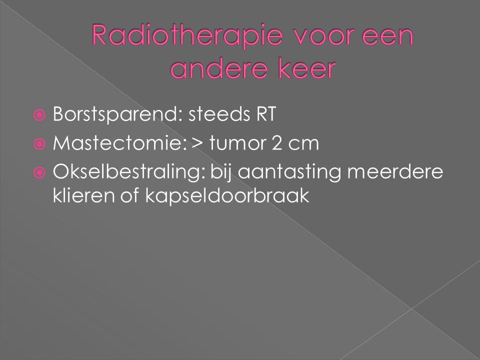 Radiotherapie voor een andere keer