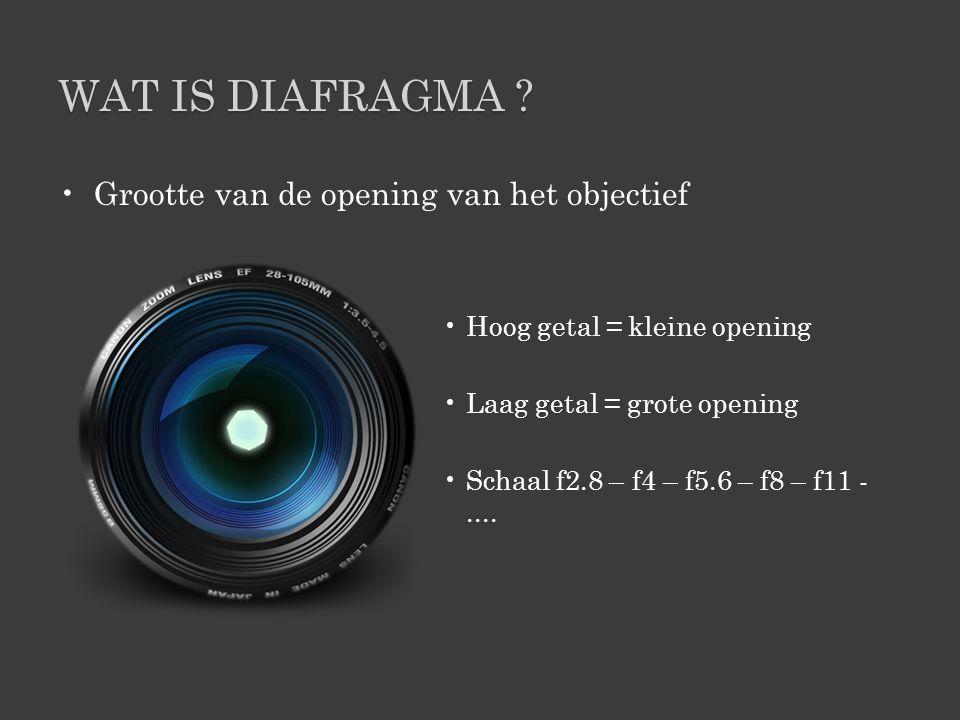 Wat is Diafragma Grootte van de opening van het objectief