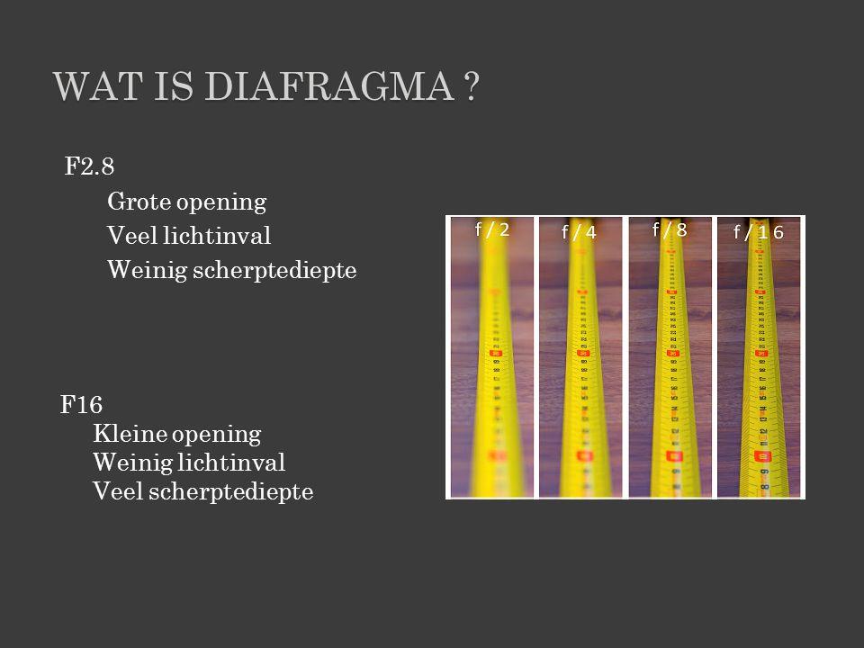Wat is diafragma F2.8 Grote opening Veel lichtinval