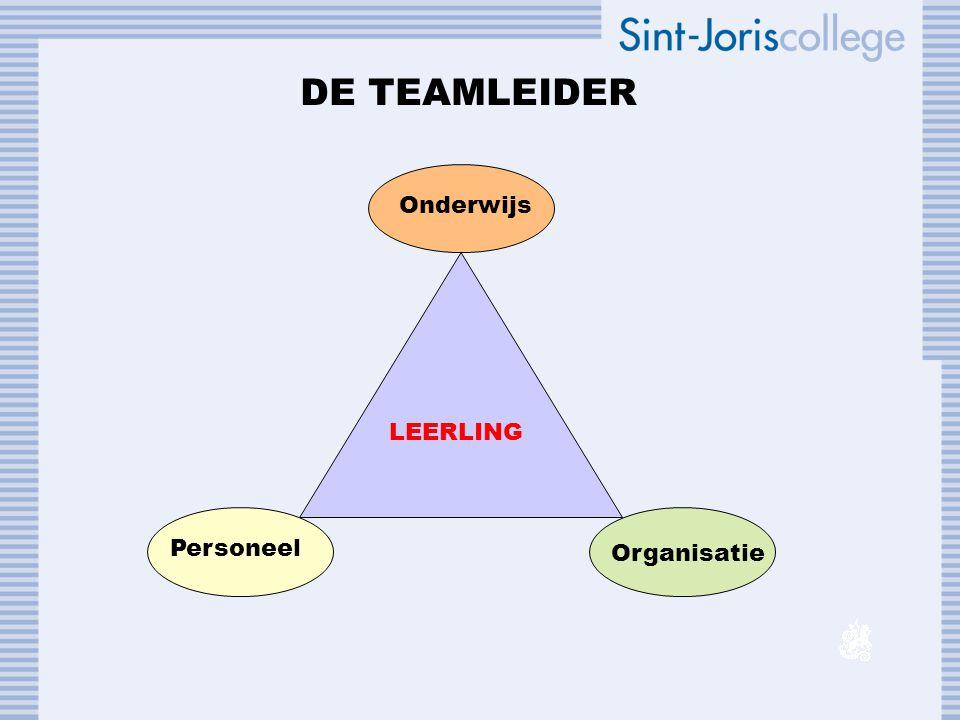 DE TEAMLEIDER LEERLING Onderwijs Personeel Organisatie 3