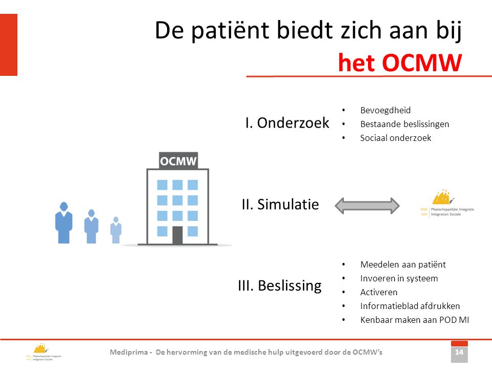 De patiënt biedt zich aan bij het OCMW