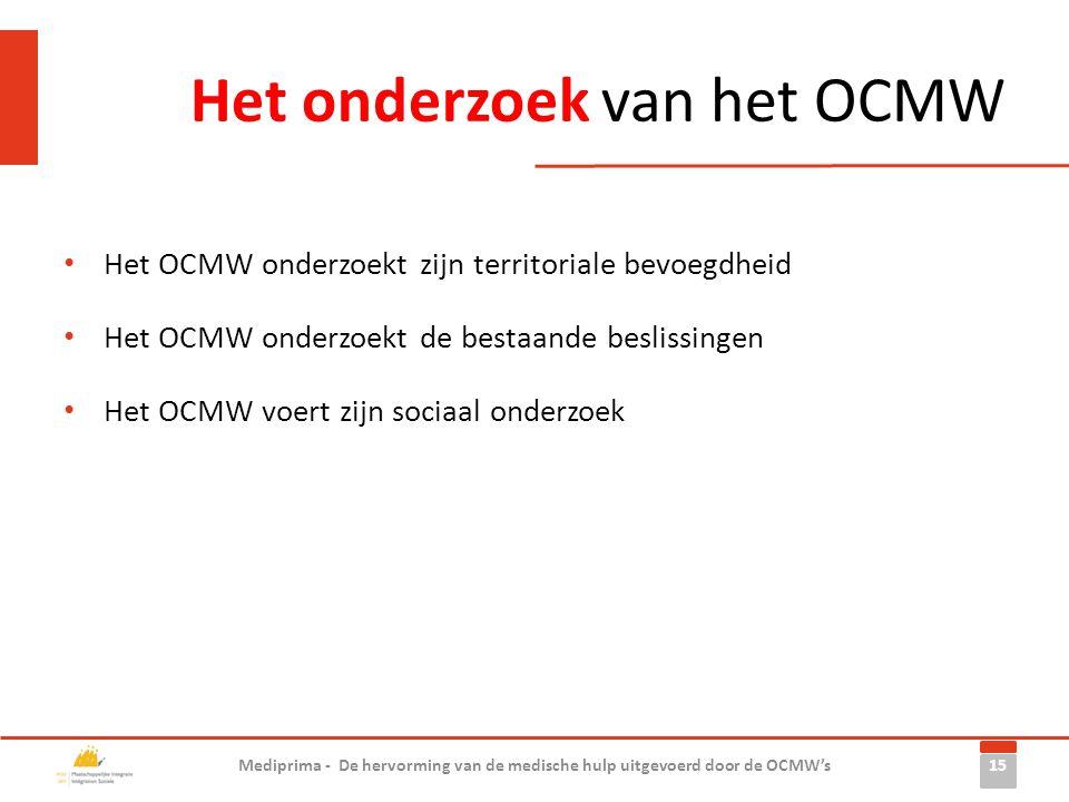 Het onderzoek van het OCMW