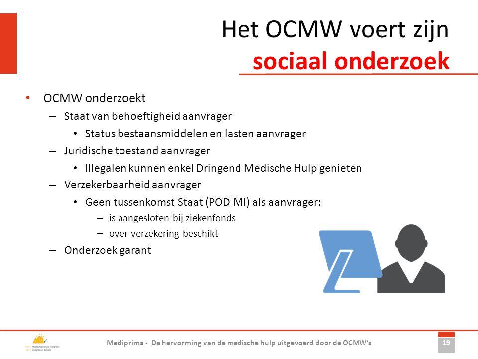 Het OCMW voert zijn sociaal onderzoek