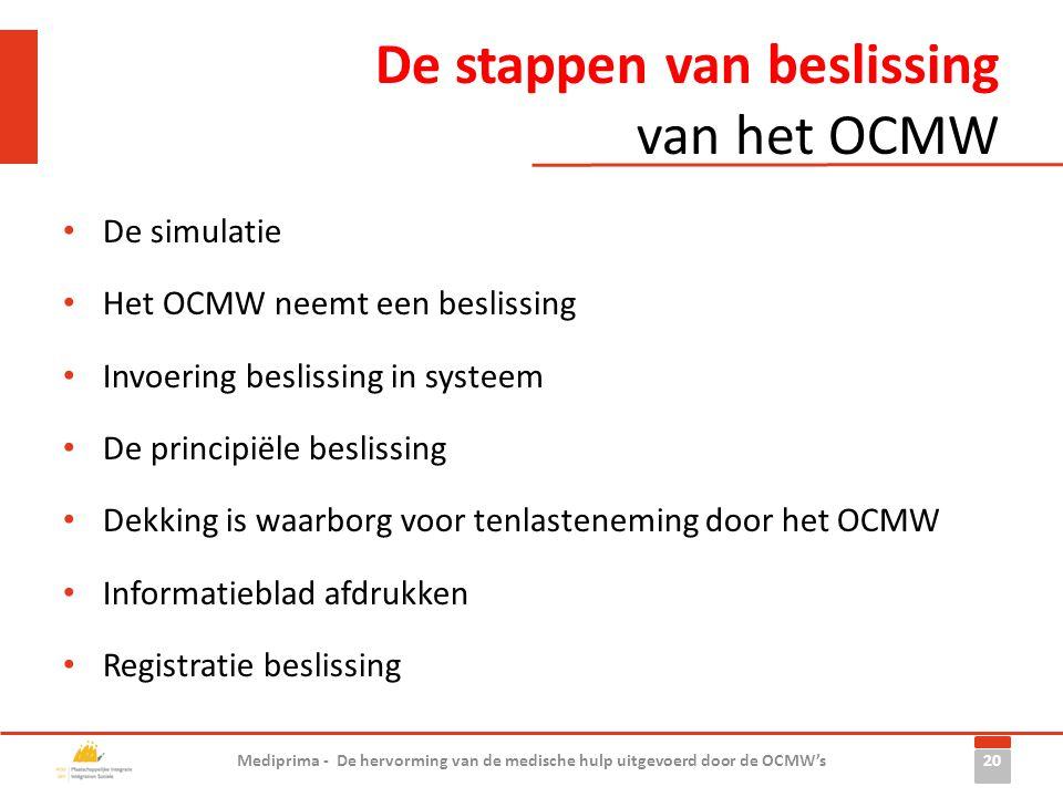De stappen van beslissing van het OCMW