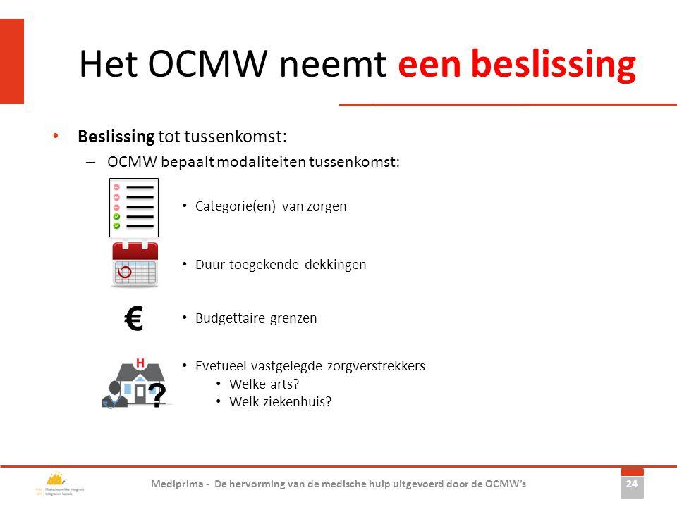 Het OCMW neemt een beslissing