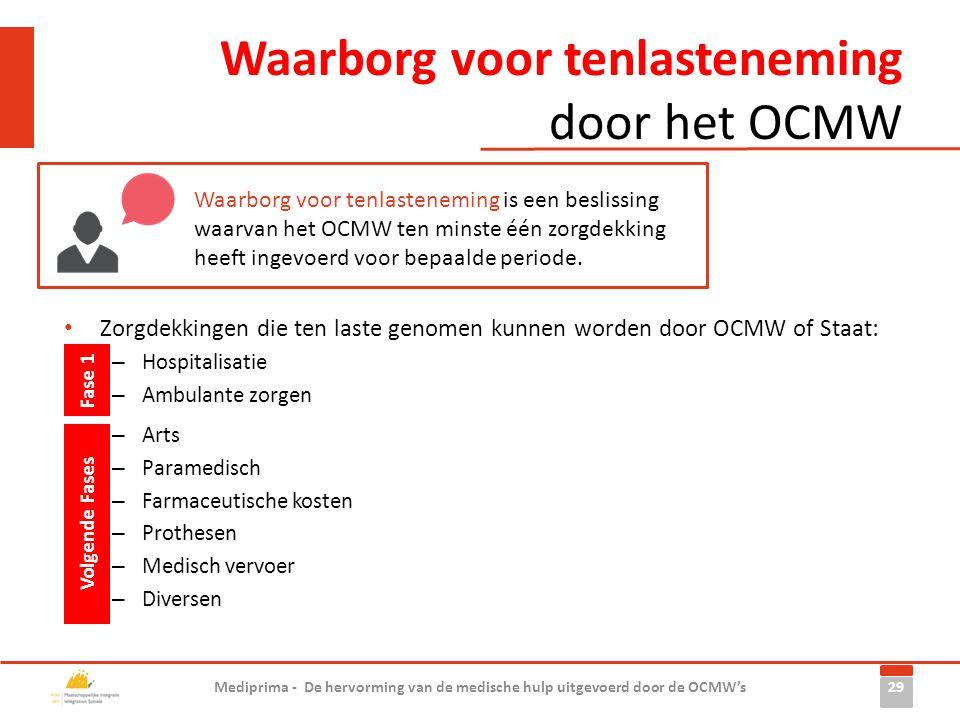 Waarborg voor tenlasteneming door het OCMW