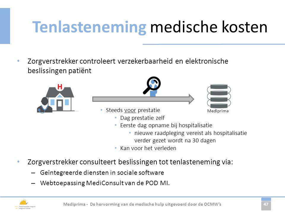 Tenlasteneming medische kosten