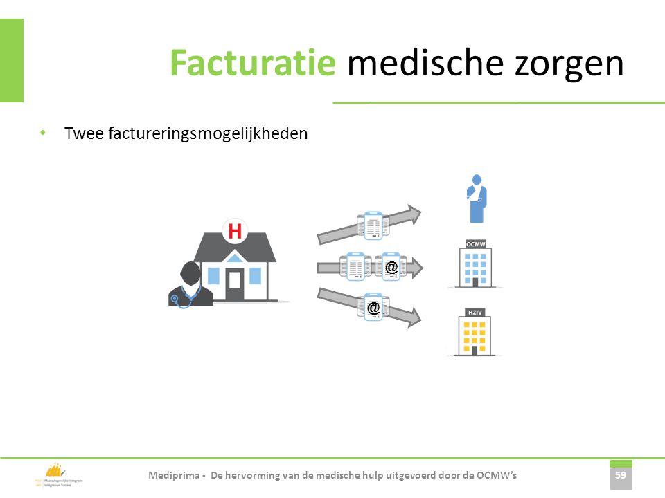 Facturatie medische zorgen