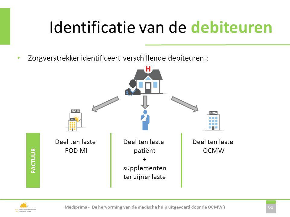 Identificatie van de debiteuren