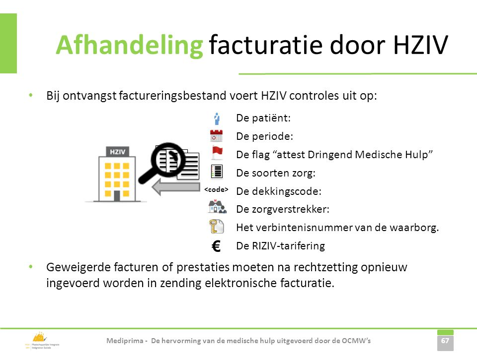 Afhandeling facturatie door HZIV