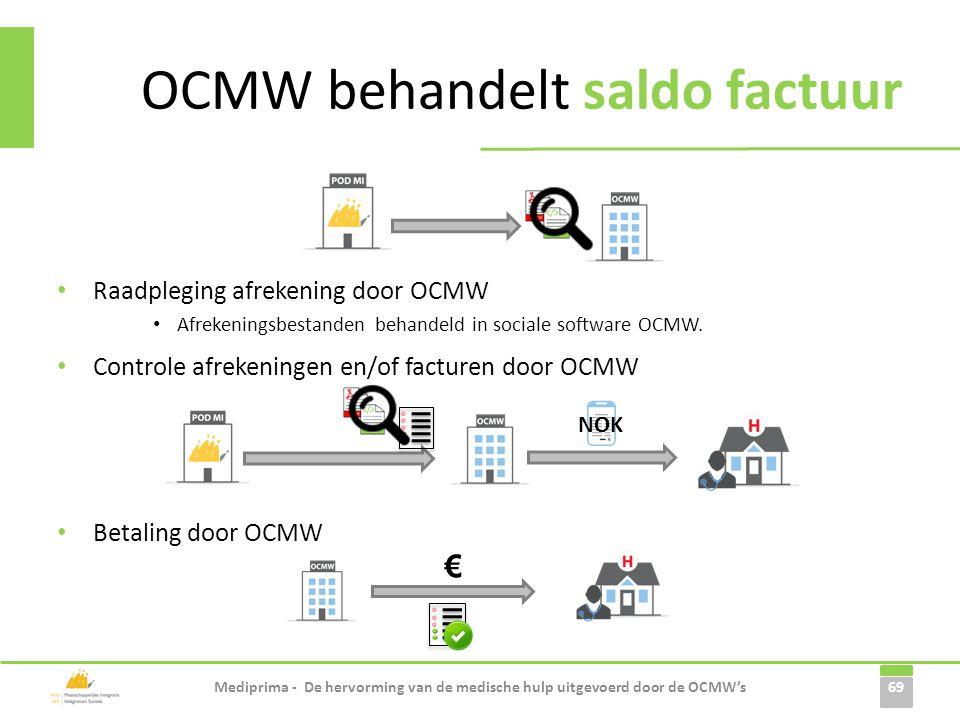 OCMW behandelt saldo factuur
