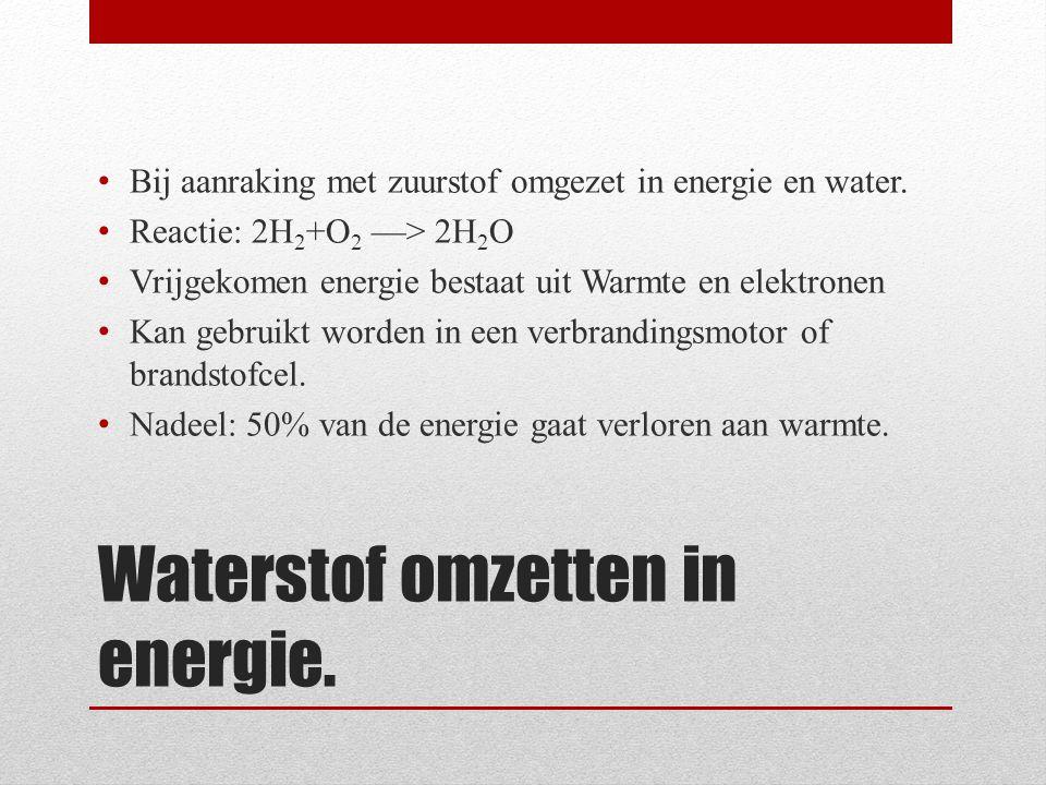 Waterstof omzetten in energie.