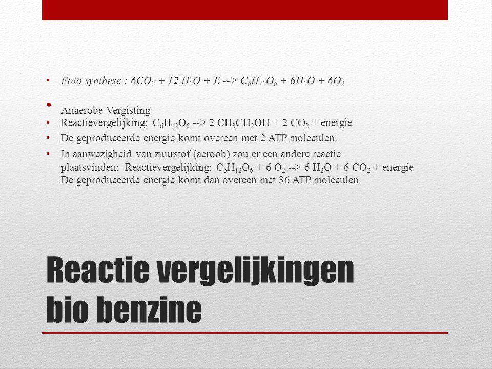 Reactie vergelijkingen bio benzine