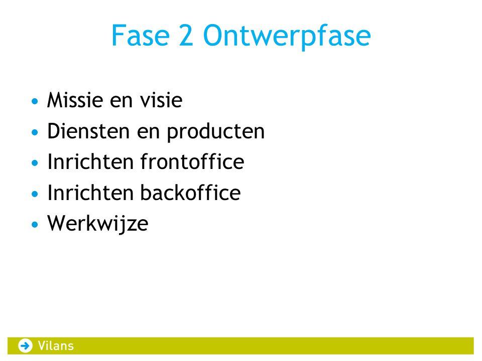 Fase 2 Ontwerpfase Missie en visie Diensten en producten
