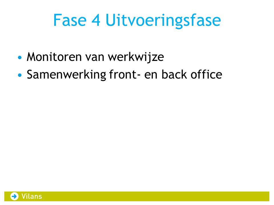 Fase 4 Uitvoeringsfase Monitoren van werkwijze