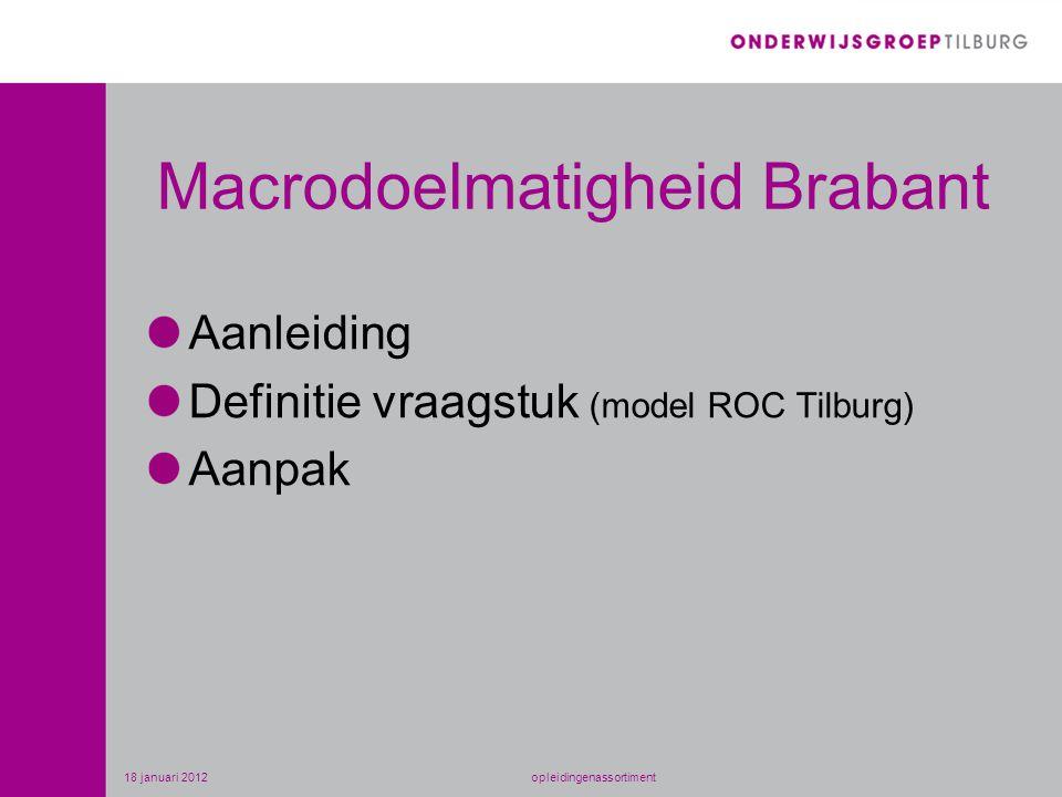 Macrodoelmatigheid Brabant