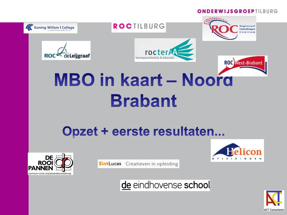MBO in kaart – Noord Brabant