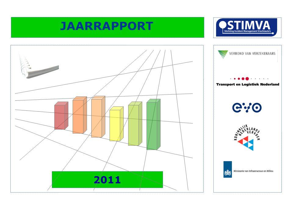 JAARRAPPORT 2011