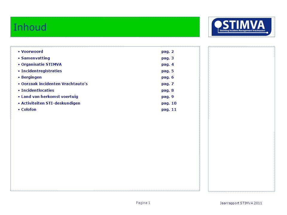 Inhoud Voorwoord pag. 2 Samenvatting pag. 3 Organisatie STIMVA pag. 4
