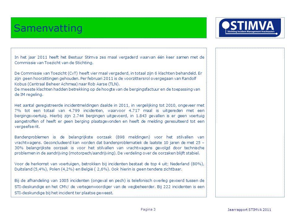 Samenvatting In het jaar 2011 heeft het Bestuur Stimva zes maal vergaderd waarvan één keer samen met de Commissie van Toezicht van de Stichting.