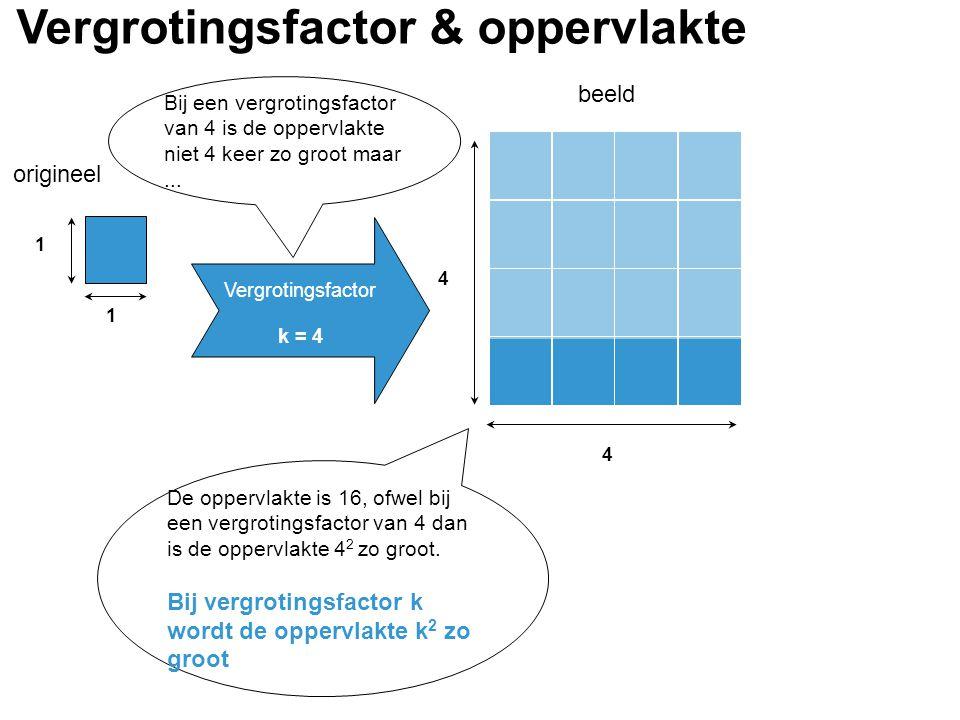 Vergrotingsfactor & oppervlakte