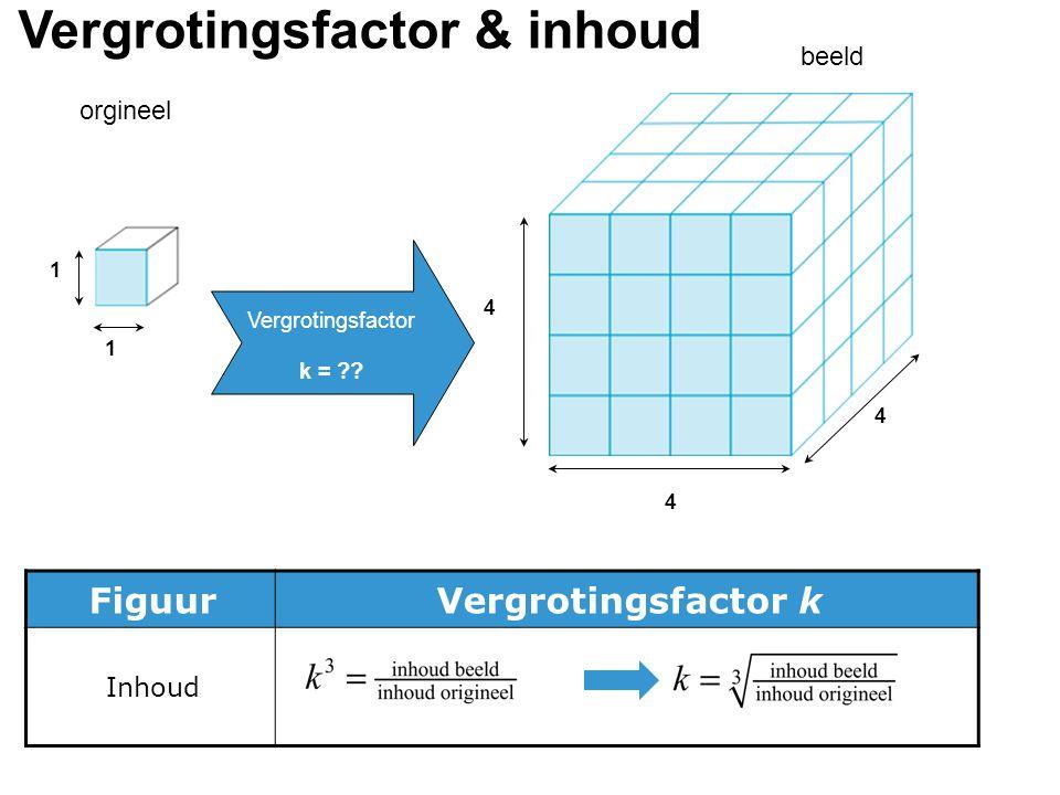 Vergrotingsfactor & inhoud