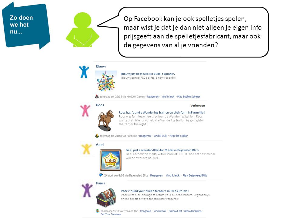 Op Facebook kan je ook spelletjes spelen, maar wist je dat je dan niet alleen je eigen info prijsgeeft aan de spelletjesfabricant, maar ook de gegevens van al je vrienden