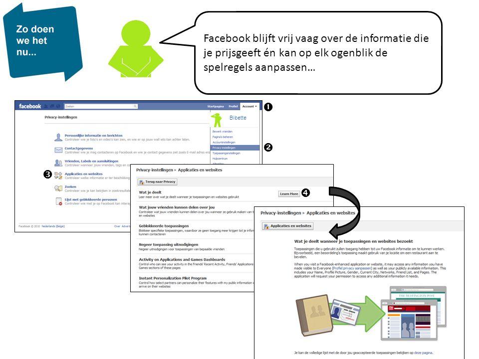 Facebook blijft vrij vaag over de informatie die je prijsgeeft én kan op elk ogenblik de spelregels aanpassen…
