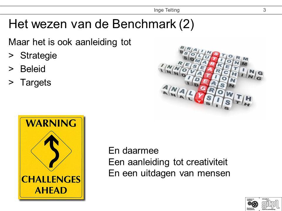 Het wezen van de Benchmark (2)