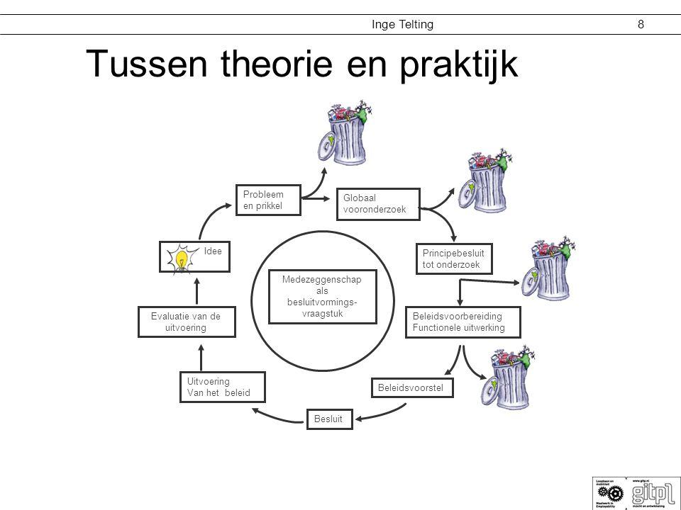 Tussen theorie en praktijk
